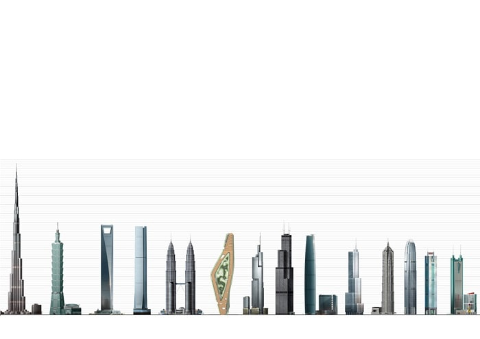 The Dutch Mountains' size compared to other skyscrapers